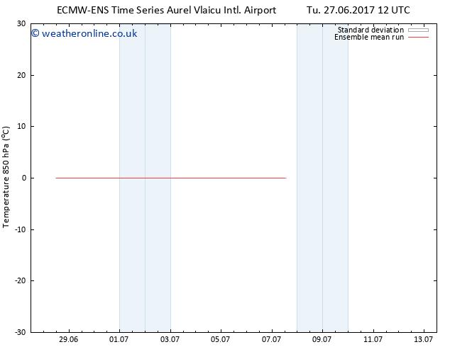 Temp. 850 hPa ECMWFTS Th 06.07.2017 12 GMT