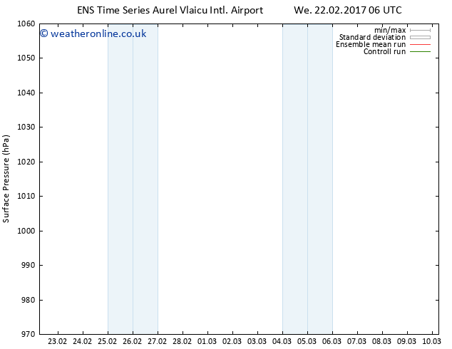 Surface pressure GEFS TS Th 23.02.2017 12 GMT