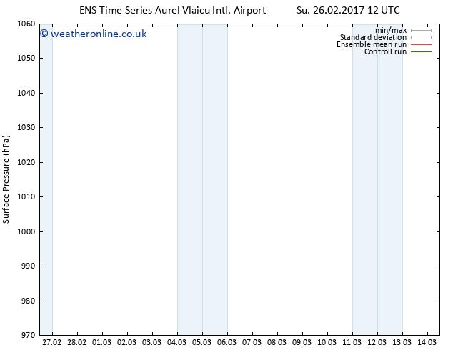 Surface pressure GEFS TS Su 05.03.2017 00 GMT