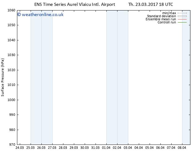 Surface pressure GEFS TS Tu 28.03.2017 00 GMT