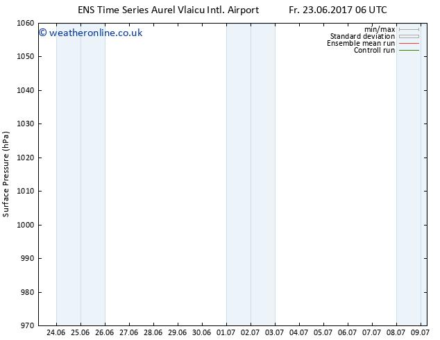Surface pressure GEFS TS We 28.06.2017 18 GMT
