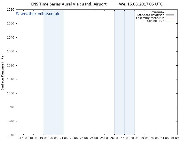 Surface pressure GEFS TS We 16.08.2017 12 GMT