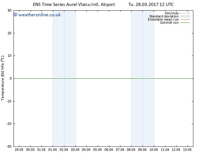 Temp. 850 hPa GEFS TS Tu 28.03.2017 18 GMT