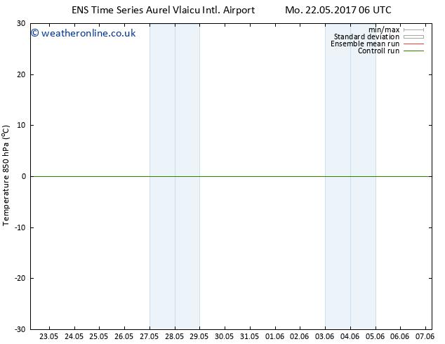 Temp. 850 hPa GEFS TS Th 25.05.2017 18 GMT