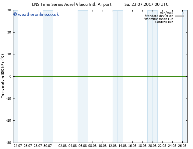 Temp. 850 hPa GEFS TS Mo 24.07.2017 00 GMT