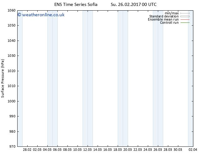 Surface pressure GEFS TS Su 26.02.2017 00 GMT