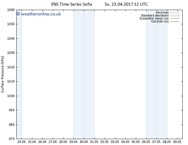 Surface pressure GEFS TS Su 23.04.2017 12 GMT