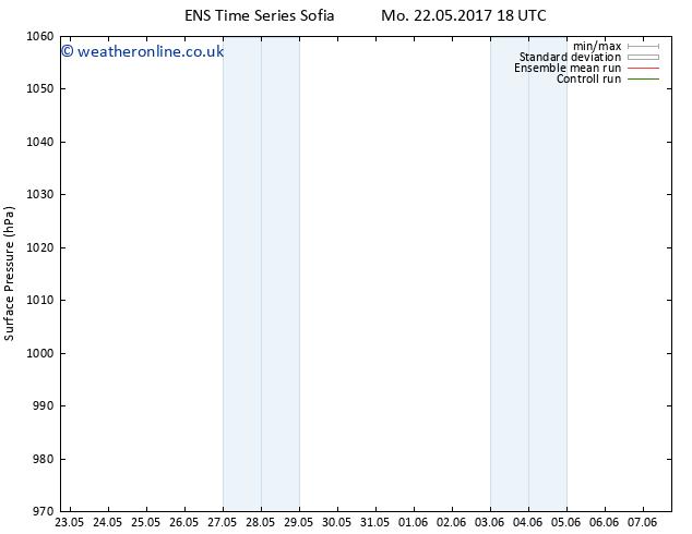 Surface pressure GEFS TS Su 28.05.2017 06 GMT