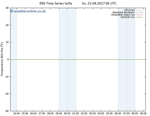 Temp. 850 hPa GEFS TS Mo 24.04.2017 12 GMT