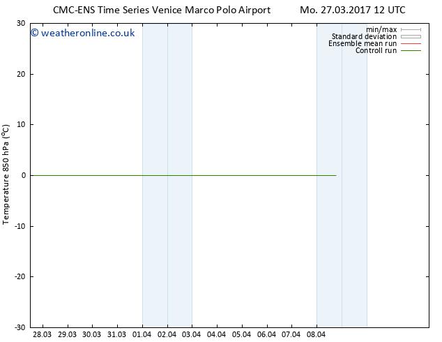 Temp. 850 hPa CMC TS Th 30.03.2017 12 GMT