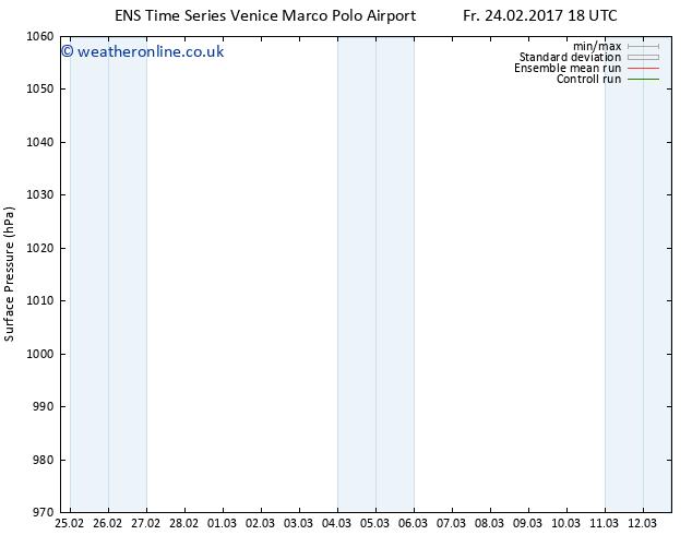 Surface pressure GEFS TS Mo 27.02.2017 12 GMT