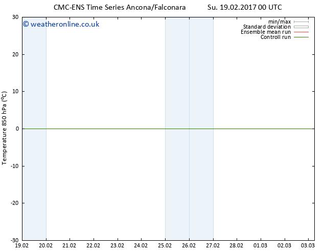 Temp. 850 hPa CMC TS Sa 25.02.2017 00 GMT
