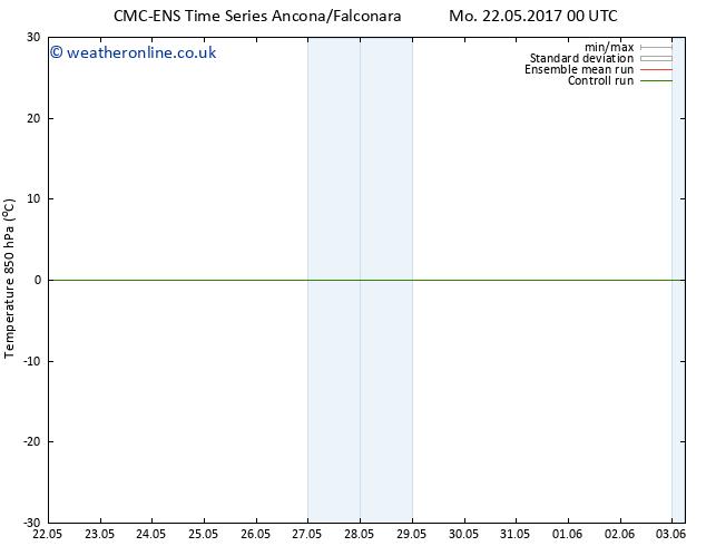 Temp. 850 hPa CMC TS Su 28.05.2017 00 GMT