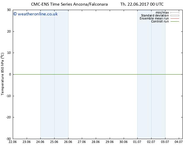 Temp. 850 hPa CMC TS Fr 23.06.2017 00 GMT