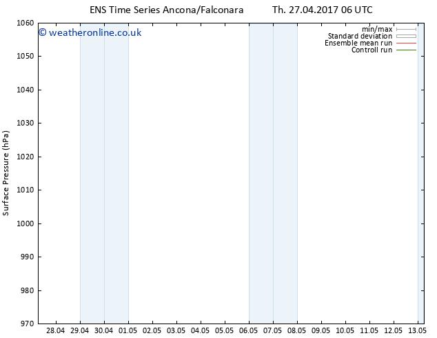 Surface pressure GEFS TS Th 27.04.2017 18 GMT