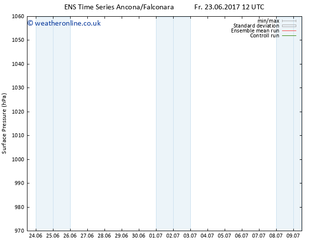 Surface pressure GEFS TS Sa 24.06.2017 00 GMT