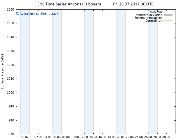 Surface pressure GEFS TS Mo 07.08.2017 00 GMT