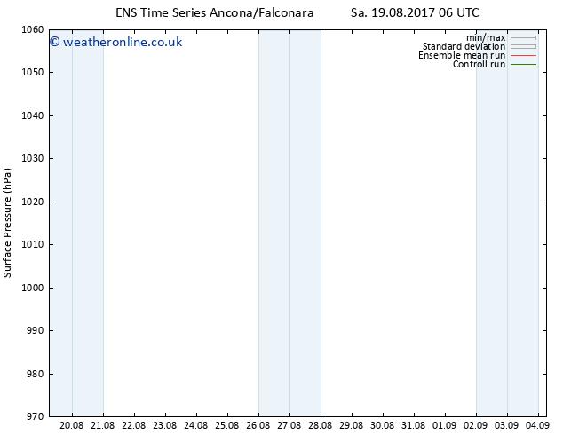 Surface pressure GEFS TS Th 24.08.2017 00 GMT