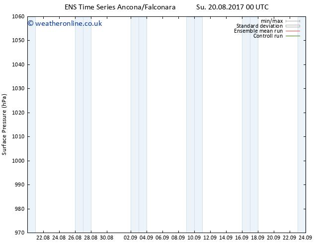 Surface pressure GEFS TS Su 20.08.2017 06 GMT