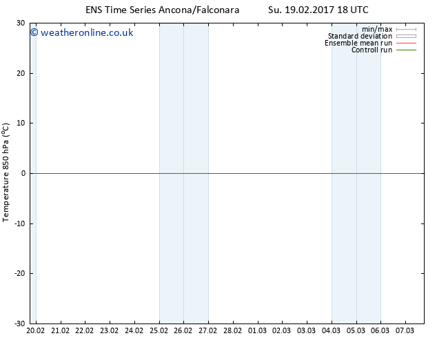 Temp. 850 hPa GEFS TS Sa 25.02.2017 18 GMT