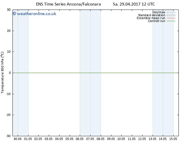Temp. 850 hPa GEFS TS Sa 29.04.2017 18 GMT