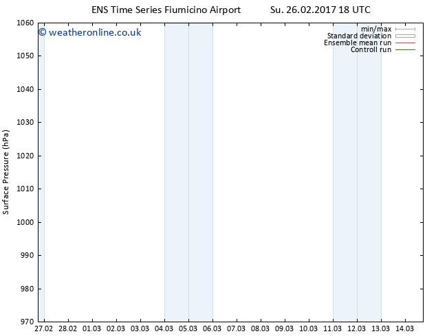 Surface pressure GEFS TS Fr 10.03.2017 18 GMT