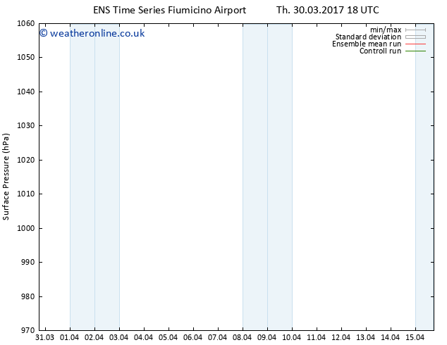 Surface pressure GEFS TS Tu 11.04.2017 18 GMT