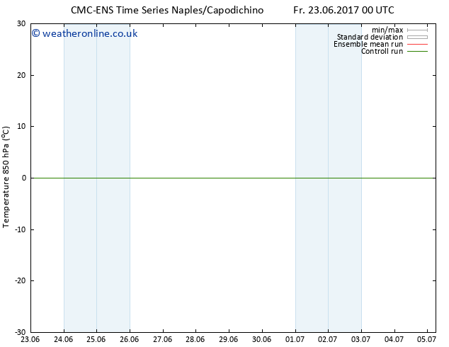 Temp. 850 hPa CMC TS Mo 26.06.2017 00 GMT