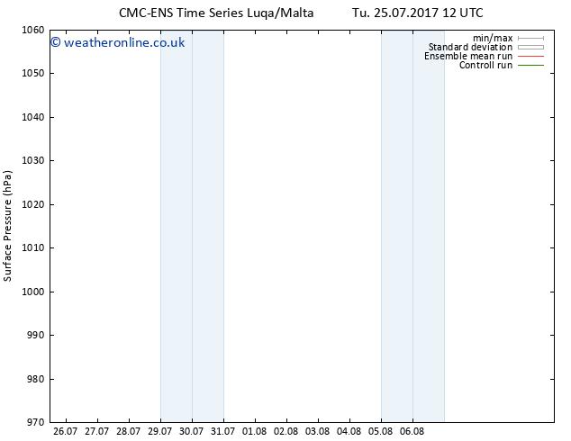 Surface pressure CMC TS Su 30.07.2017 18 GMT