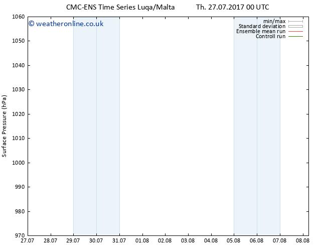 Surface pressure CMC TS Sa 29.07.2017 18 GMT