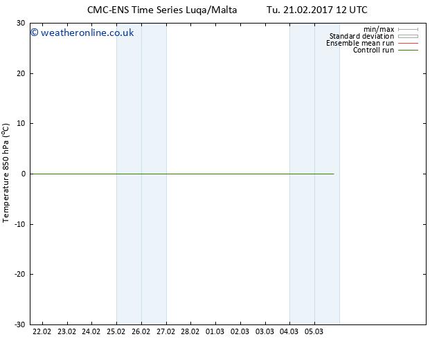 Temp. 850 hPa CMC TS Tu 21.02.2017 18 GMT