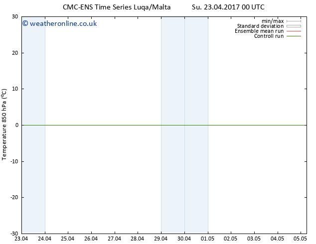 Temp. 850 hPa CMC TS We 26.04.2017 12 GMT