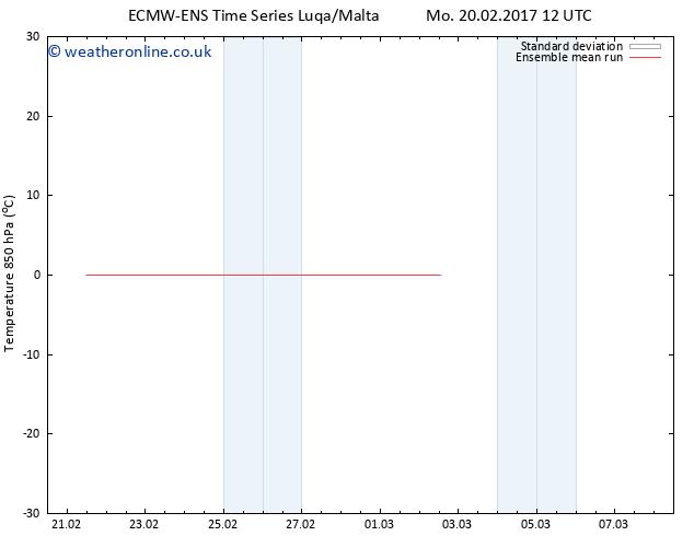 Temp. 850 hPa ECMWFTS Th 23.02.2017 12 GMT