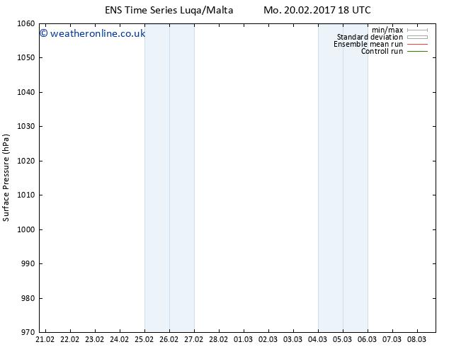 Surface pressure GEFS TS Tu 21.02.2017 12 GMT