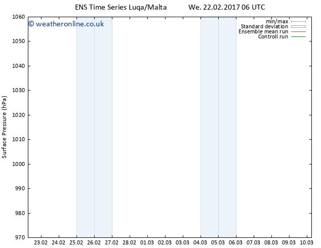 Surface pressure GEFS TS Fr 24.02.2017 00 GMT