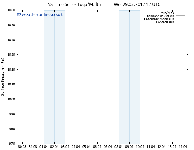 Surface pressure GEFS TS Su 02.04.2017 18 GMT