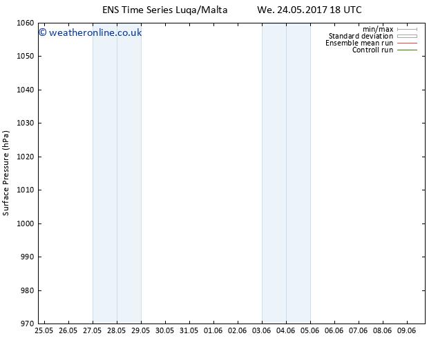Surface pressure GEFS TS Th 01.06.2017 18 GMT