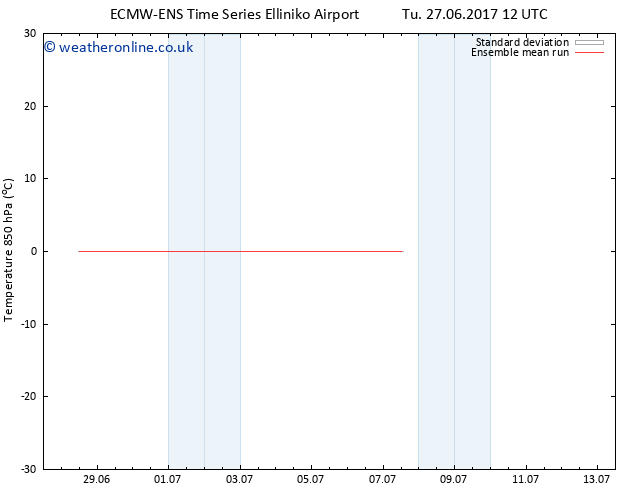 Temp. 850 hPa ECMWFTS We 05.07.2017 12 GMT