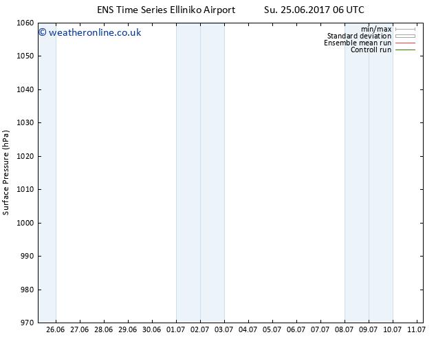 Surface pressure GEFS TS We 28.06.2017 00 GMT