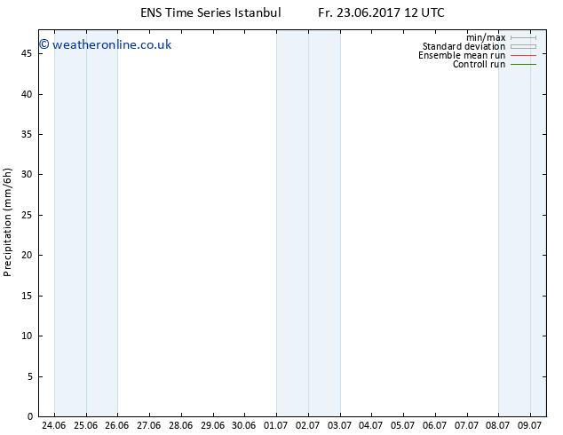 Precipitation GEFS TS Su 09.07.2017 12 GMT