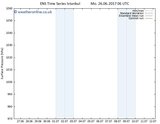 Surface pressure GEFS TS We 12.07.2017 06 GMT