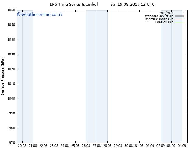 Surface pressure GEFS TS Th 24.08.2017 12 GMT