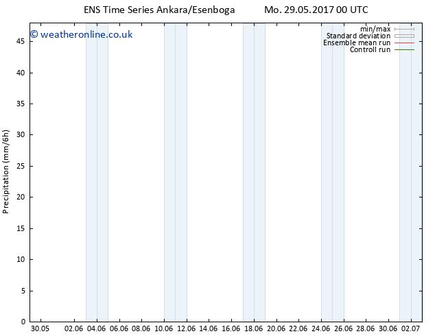 Precipitation GEFS TS Th 01.06.2017 00 GMT