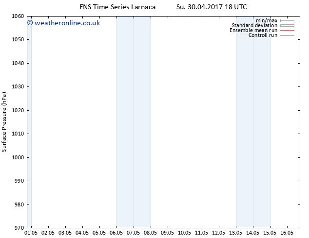 Surface pressure GEFS TS Fr 05.05.2017 00 GMT
