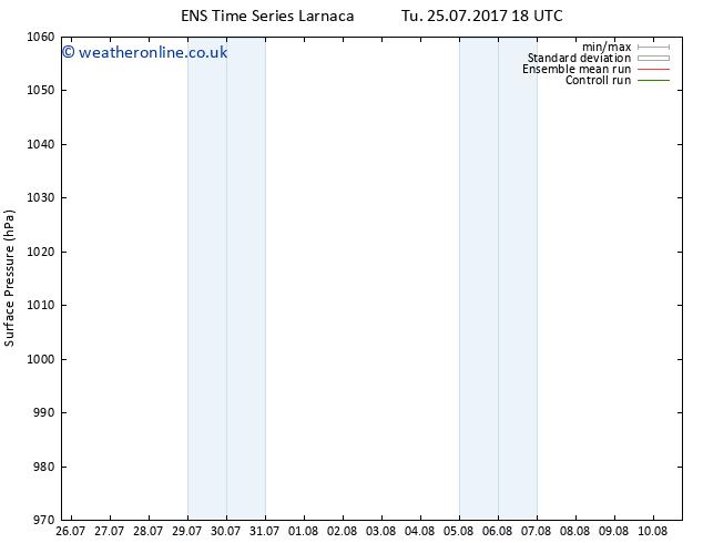 Surface pressure GEFS TS We 26.07.2017 00 GMT