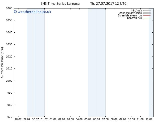 Surface pressure GEFS TS Sa 29.07.2017 06 GMT