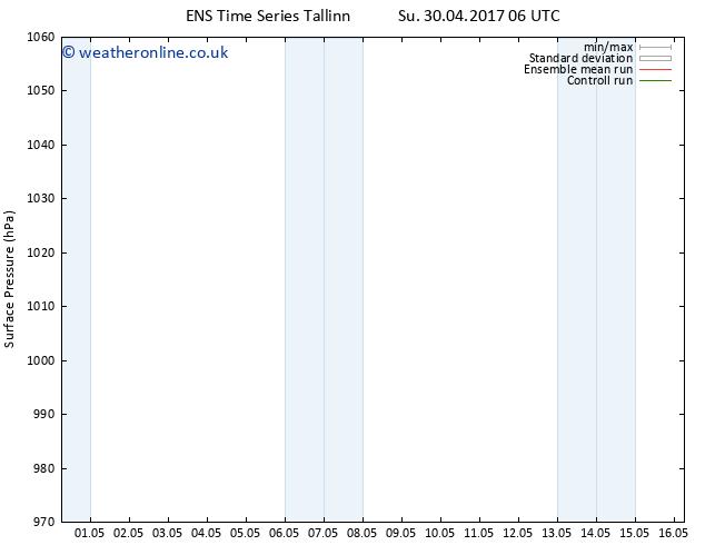 Surface pressure GEFS TS Tu 16.05.2017 06 GMT