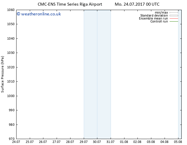 Surface pressure CMC TS Mo 24.07.2017 06 GMT