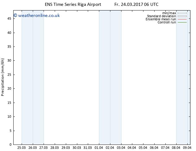 Precipitation GEFS TS Th 30.03.2017 12 GMT