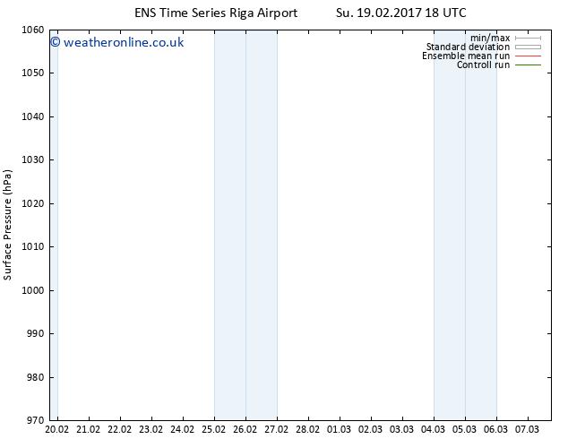 Surface pressure GEFS TS Mo 20.02.2017 18 GMT